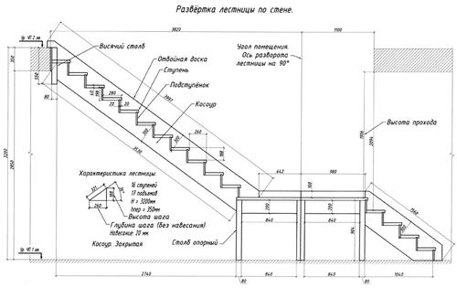 Расчет металлической лестницы