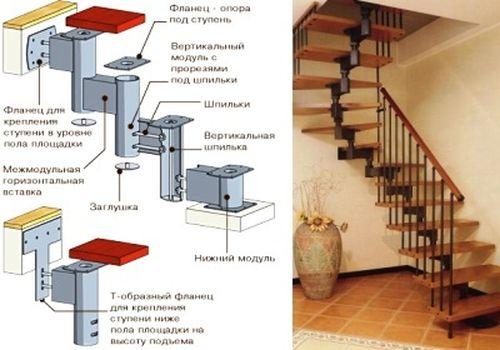 модульная лестница своими руками из металла чертежи