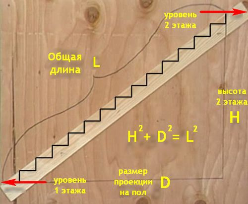 optimalnaya_dlina_lestnicy_na_vtoroj_etazh_02