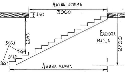 Расчет лестниц - Наша лестница