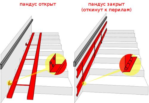 ugol_uklona_05
