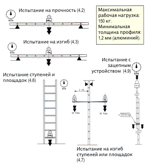 ispytanie_stremyanok_04