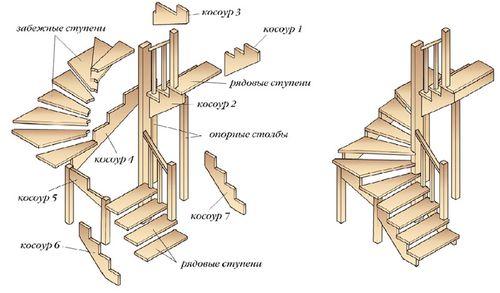 Самостоятельная установка перил лестницы