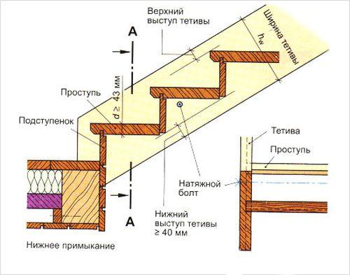 ustanovka_peril_lestnicy_03