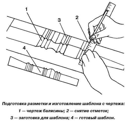 texnologiya_i_process_izgotovleniya_balyasin_iz_dereva_04