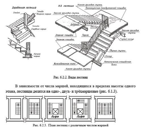 osnovnye_elementy_lestnic_05