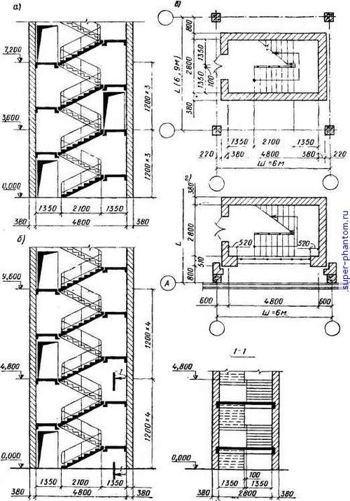 Все про промышленные лестницы для зданий