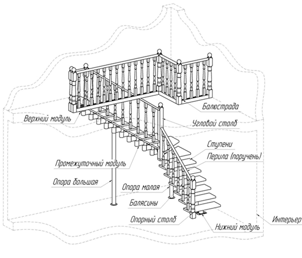 Фотографии модульных лестниц:
