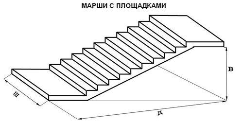 gost_9818-85_na_lestnichnye_marshi_01