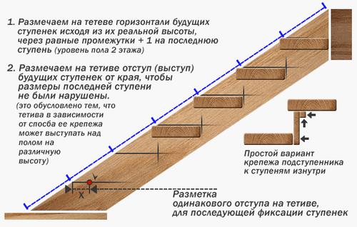 lestnichnogo_marsha_dolzhna_byt_01
