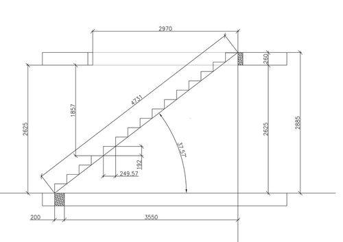 Как рассчитывается нагрузка на лестницу