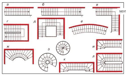 Конструктор лестниц: особенности работы и создание проектов