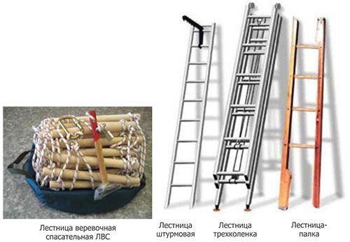 Все про ручные пожарные лестницы: виды и характеристики