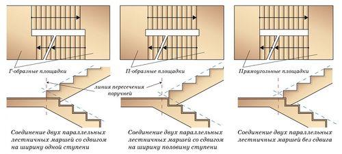 osobennosti_rascheta_i_montazha_lestnicy_1