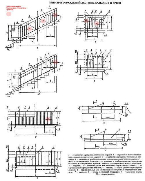 Все про ограждения лестниц по ГОСТ 25772-83