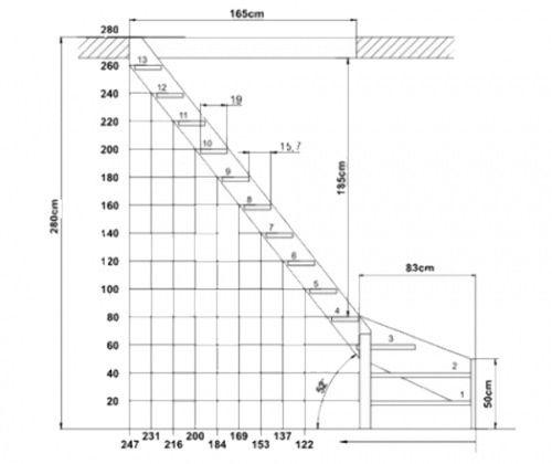 Стандартные габариты лестницы для зданий и помещений