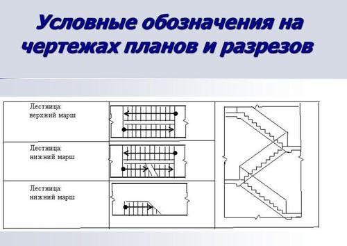 Условные обозначения лестниц на чертежах и схемах
